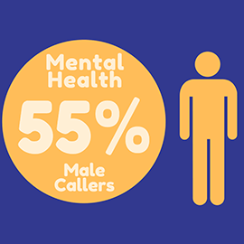 stats-mental-health